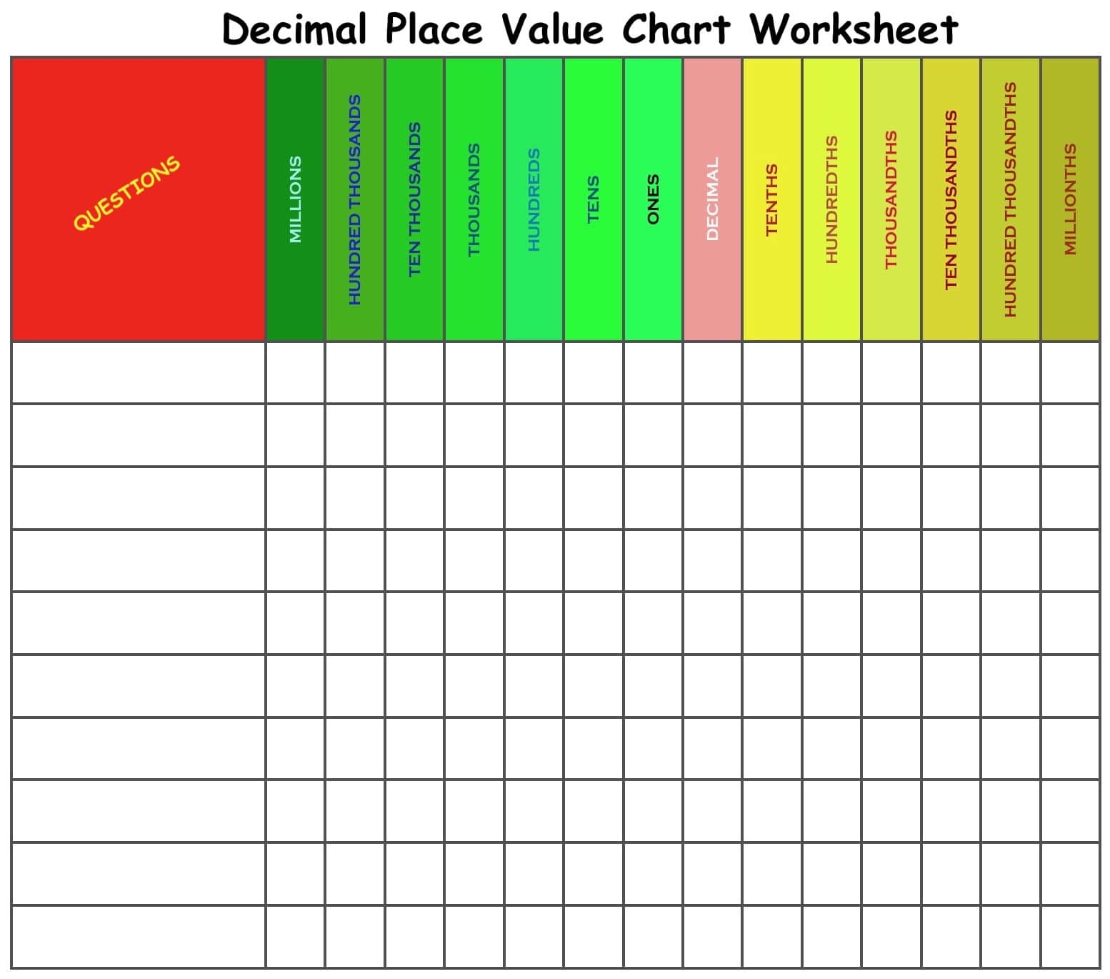 Decimal Place Value, Charts, And Downloadable Exercises